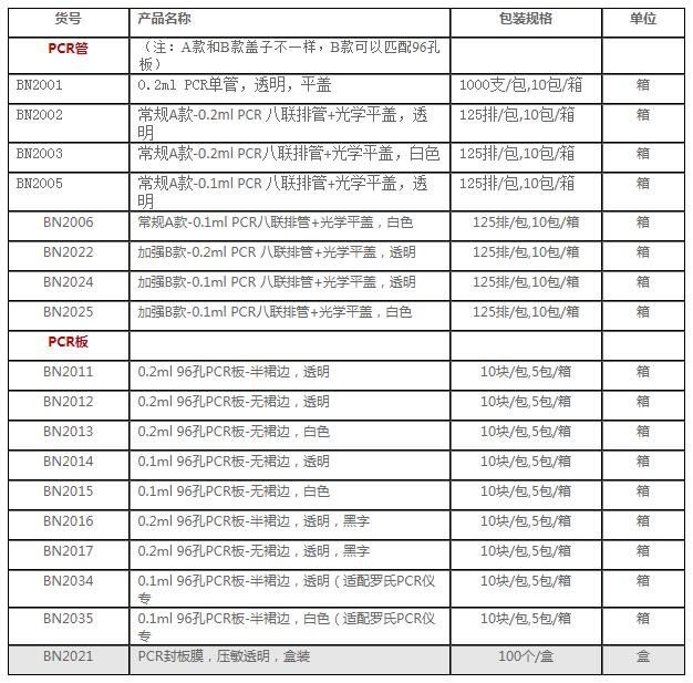 PCR系列.png